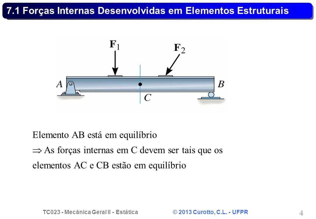 TC023 - Mecânica Geral II - Estática © 2013 Curotto, C.L. - UFPR 4 Elemento AB está em equilíbrio As forças internas em C devem ser tais que os elemen