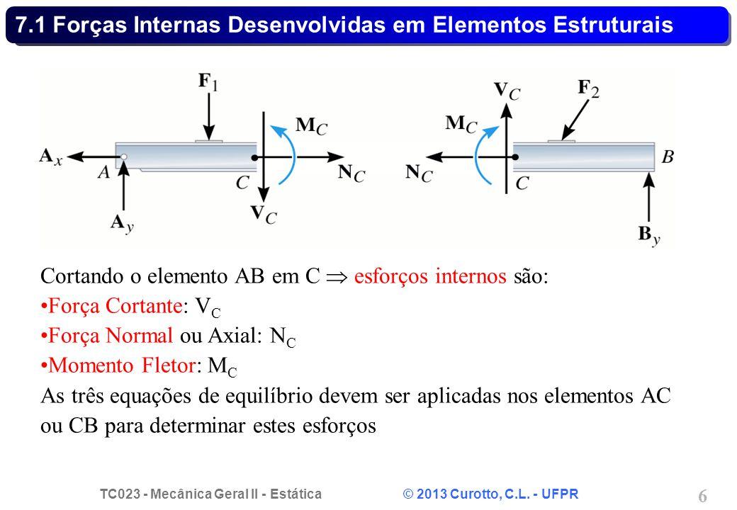 TC023 - Mecânica Geral II - Estática © 2013 Curotto, C.L. - UFPR 6 Cortando o elemento AB em C esforços internos são: Força Cortante: V C Força Normal