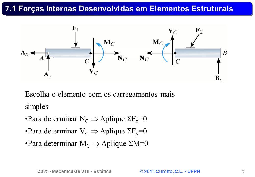 TC023 - Mecânica Geral II - Estática © 2013 Curotto, C.L. - UFPR 7 Escolha o elemento com os carregamentos mais simples Para determinar N C Aplique F