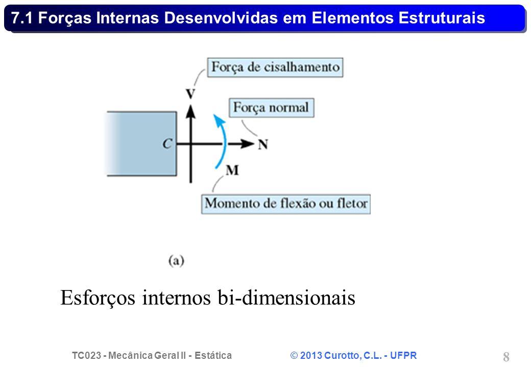 TC023 - Mecânica Geral II - Estática © 2013 Curotto, C.L. - UFPR 8 Esforços internos bi-dimensionais 7.1 Forças Internas Desenvolvidas em Elementos Es