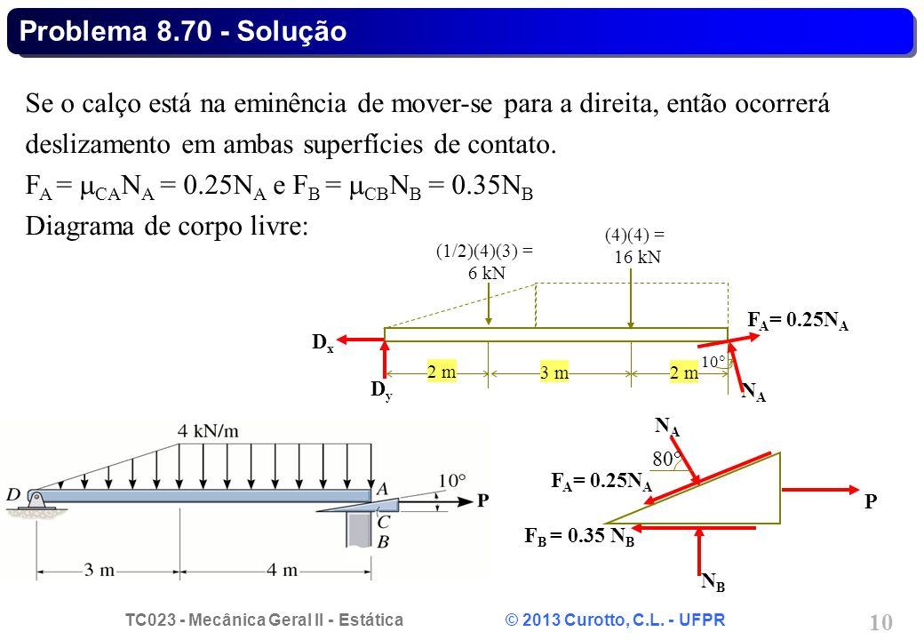 TC023 - Mecânica Geral II - Estática © 2013 Curotto, C.L. - UFPR 10 Se o calço está na eminência de mover-se para a direita, então ocorrerá deslizamen