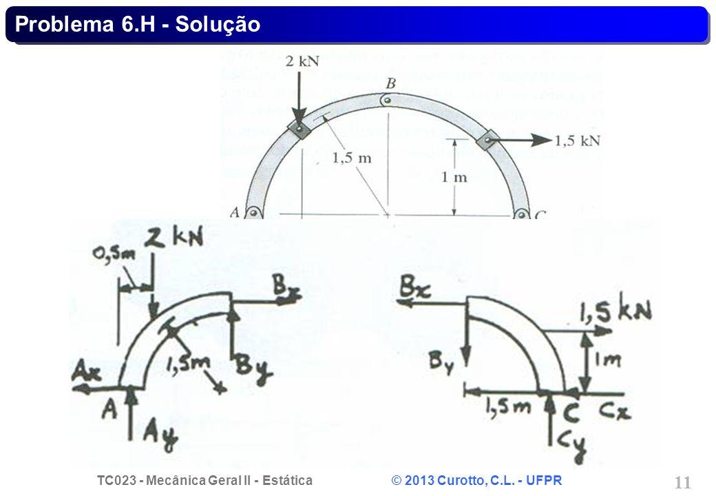 TC023 - Mecânica Geral II - Estática © 2013 Curotto, C.L. - UFPR 11 Problema 6.H - Solução