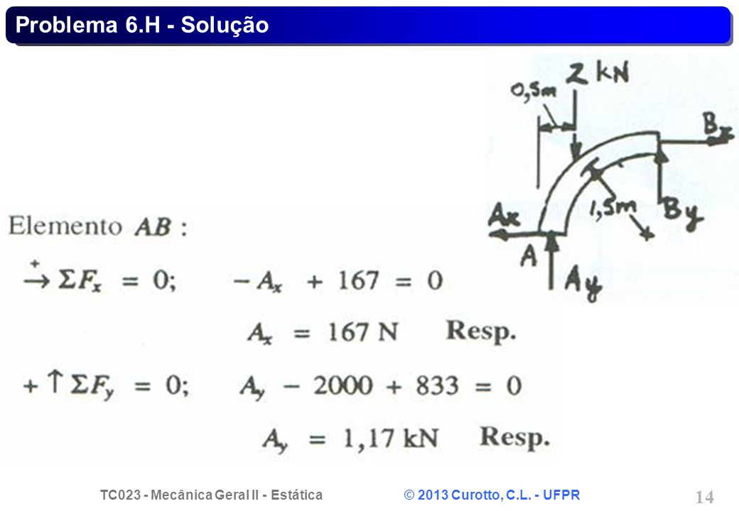 TC023 - Mecânica Geral II - Estática © 2013 Curotto, C.L. - UFPR 14 Problema 6.H - Solução