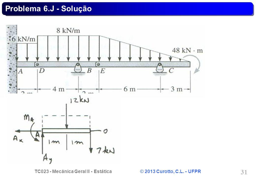 TC023 - Mecânica Geral II - Estática © 2013 Curotto, C.L. - UFPR 31 Problema 6.J - Solução