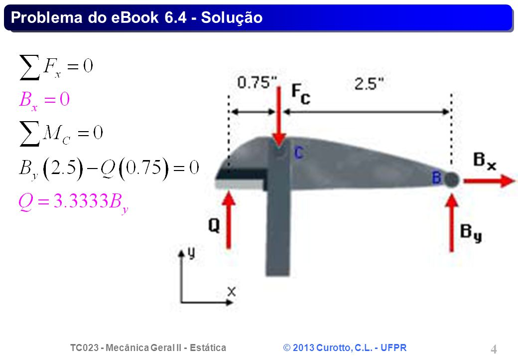 TC023 - Mecânica Geral II - Estática © 2013 Curotto, C.L. - UFPR 15 Problema 6.H - Solução