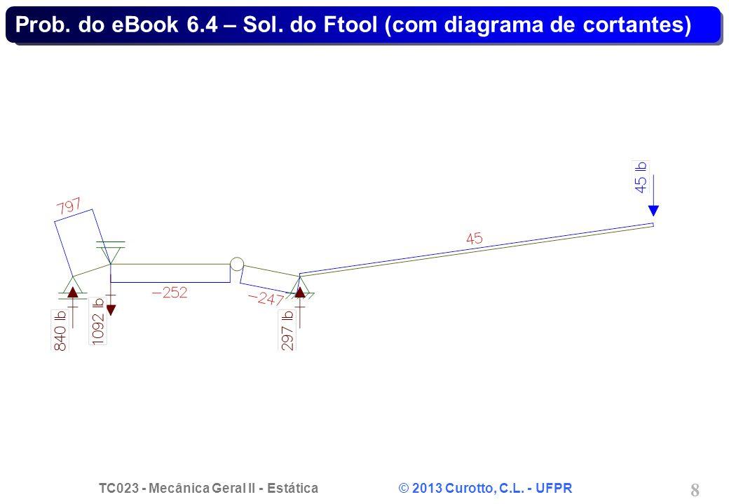 TC023 - Mecânica Geral II - Estática © 2013 Curotto, C.L. - UFPR 29 Problema 6.J - Solução