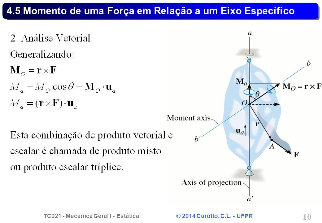TC021 - Mecânica Geral I - Estática © 2014 Curotto, C.L. - UFPR 10 4.5 Momento de uma Força em Relação a um Eixo Específico