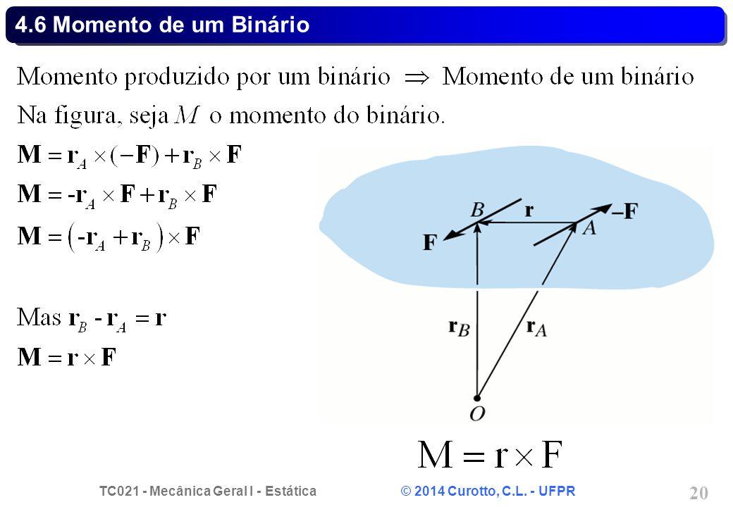 TC021 - Mecânica Geral I - Estática © 2014 Curotto, C.L. - UFPR 20 4.6 Momento de um Binário