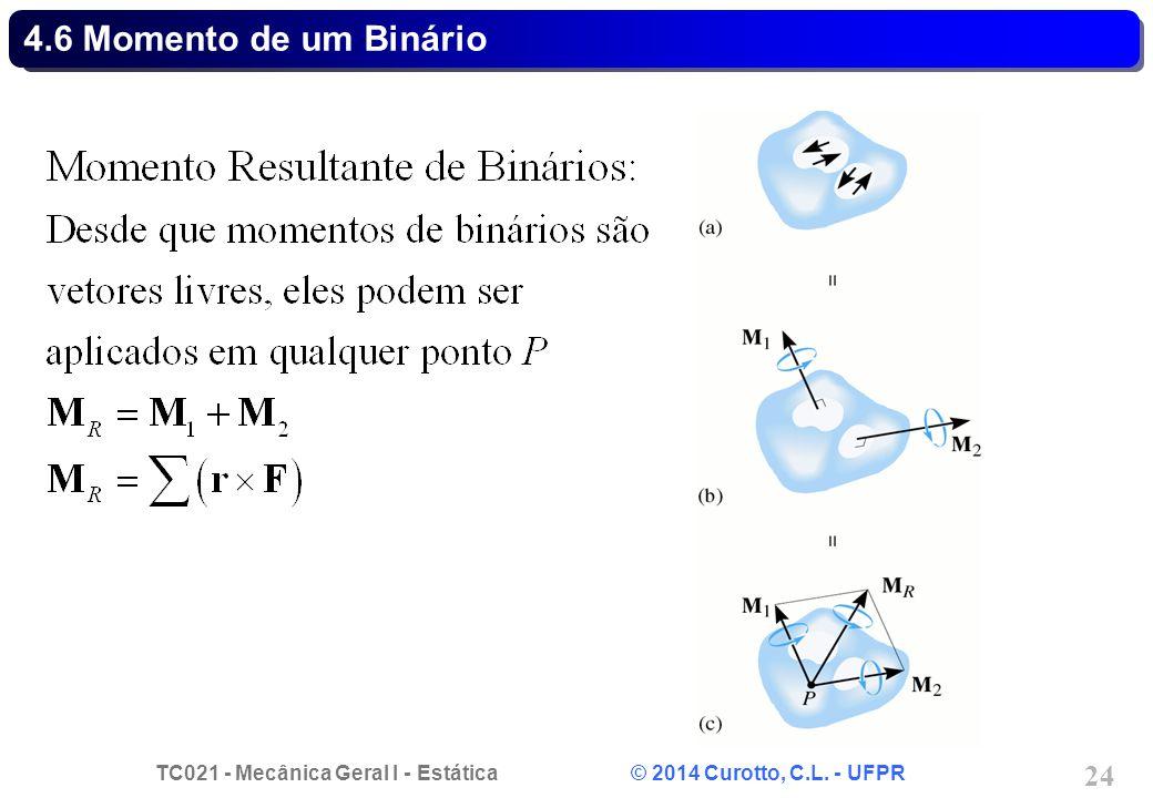 TC021 - Mecânica Geral I - Estática © 2014 Curotto, C.L. - UFPR 24 4.6 Momento de um Binário