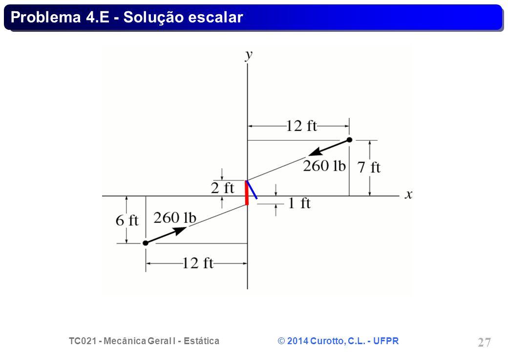 TC021 - Mecânica Geral I - Estática © 2014 Curotto, C.L. - UFPR 27 Problema 4.E - Solução escalar