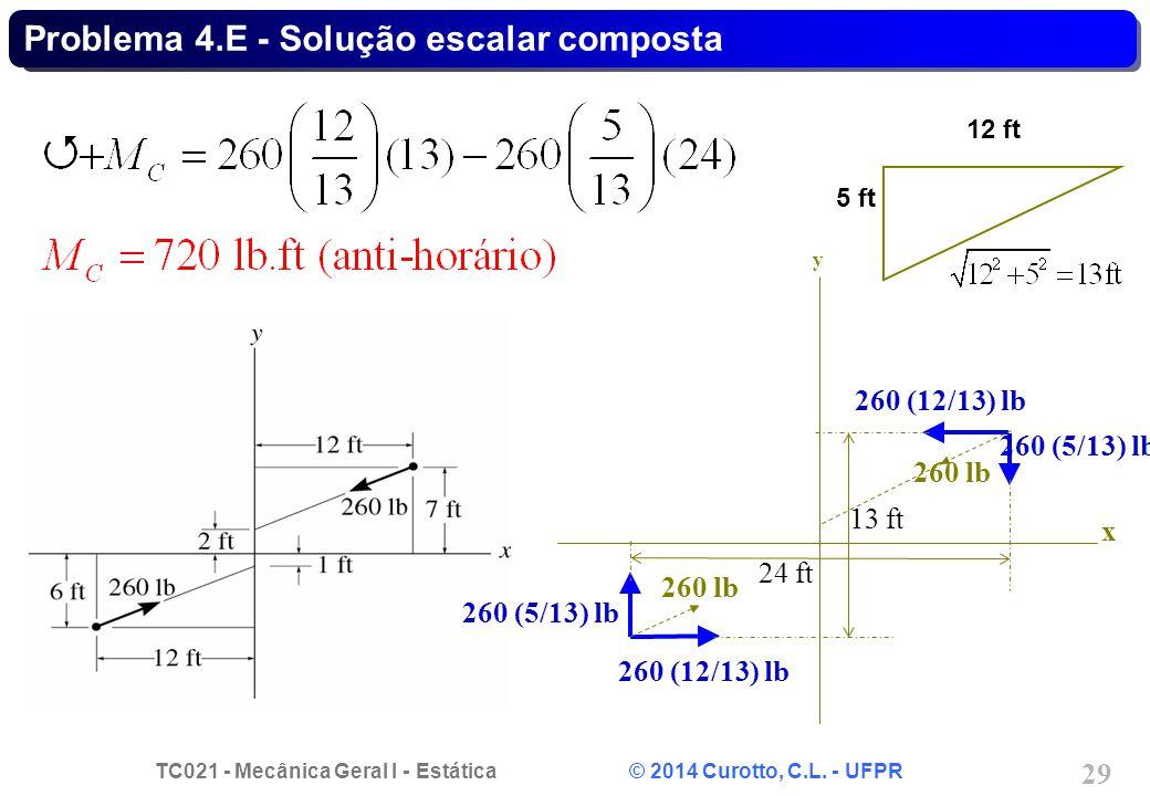 TC021 - Mecânica Geral I - Estática © 2014 Curotto, C.L. - UFPR 29 Problema 4.E - Solução escalar composta 24 ft x y 13 ft 260 lb 260 (12/13) lb 260 (