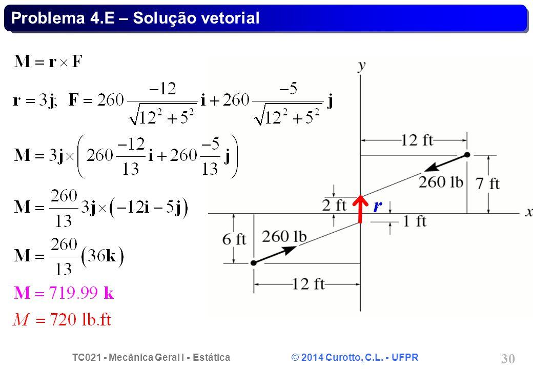 TC021 - Mecânica Geral I - Estática © 2014 Curotto, C.L. - UFPR 30 Problema 4.E – Solução vetorial r
