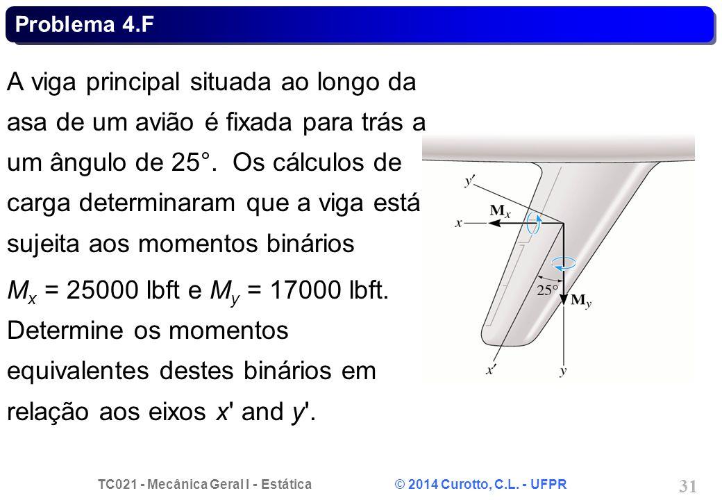 TC021 - Mecânica Geral I - Estática © 2014 Curotto, C.L. - UFPR 31 Problema 4.F A viga principal situada ao longo da asa de um avião é fixada para trá