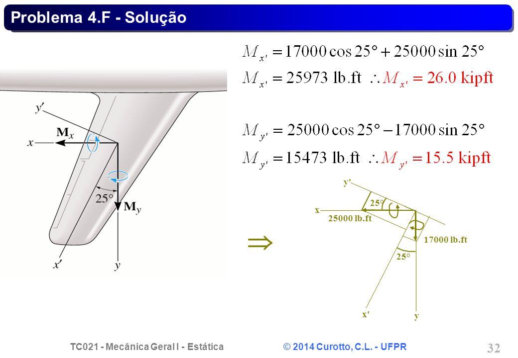 TC021 - Mecânica Geral I - Estática © 2014 Curotto, C.L. - UFPR 32 Problema 4.F - Solução y y'y' x x'x' 25° 25000 lb.ft 17000 lb.ft 25°