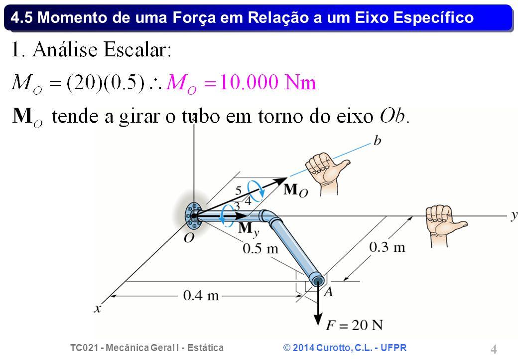 TC021 - Mecânica Geral I - Estática © 2014 Curotto, C.L. - UFPR 15 Problema 4.55 - Solução