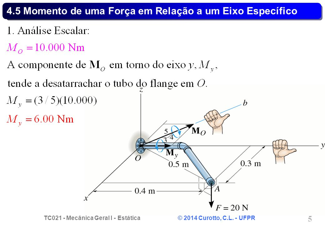 TC021 - Mecânica Geral I - Estática © 2014 Curotto, C.L. - UFPR 26 Problema 4.E – Solução escalar