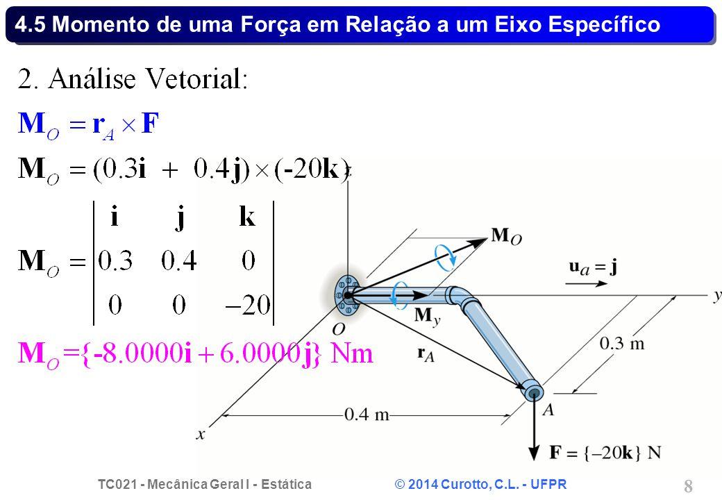 TC021 - Mecânica Geral I - Estática © 2014 Curotto, C.L. - UFPR 8 4.5 Momento de uma Força em Relação a um Eixo Específico