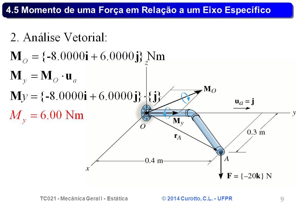 TC021 - Mecânica Geral I - Estática © 2014 Curotto, C.L. - UFPR 9 4.5 Momento de uma Força em Relação a um Eixo Específico