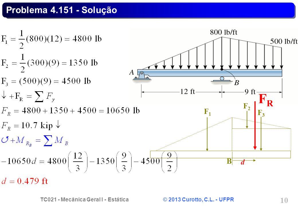 TC021 - Mecânica Geral I - Estática © 2013 Curotto, C.L. - UFPR 10 Problema 4.151 - Solução d F1F1 F2F2 F3F3 B FRFR