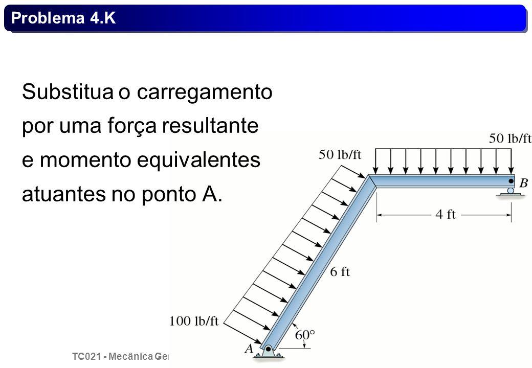 TC021 - Mecânica Geral I - Estática © 2013 Curotto, C.L. - UFPR 18 Problema 4.K Substitua o carregamento por uma força resultante e momento equivalent