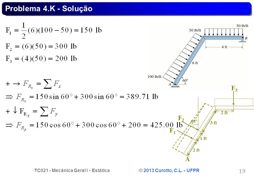 TC021 - Mecânica Geral I - Estática © 2013 Curotto, C.L. - UFPR 19 Problema 4.K - Solução 2 ft F1F1 F2F2 F3F3 A 60º 1 ft 2 ft 3 ft