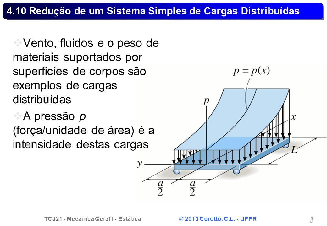 TC021 - Mecânica Geral I - Estática © 2013 Curotto, C.L. - UFPR 3 4.10 Redução de um Sistema Simples de Cargas Distribuídas Vento, fluidos e o peso de