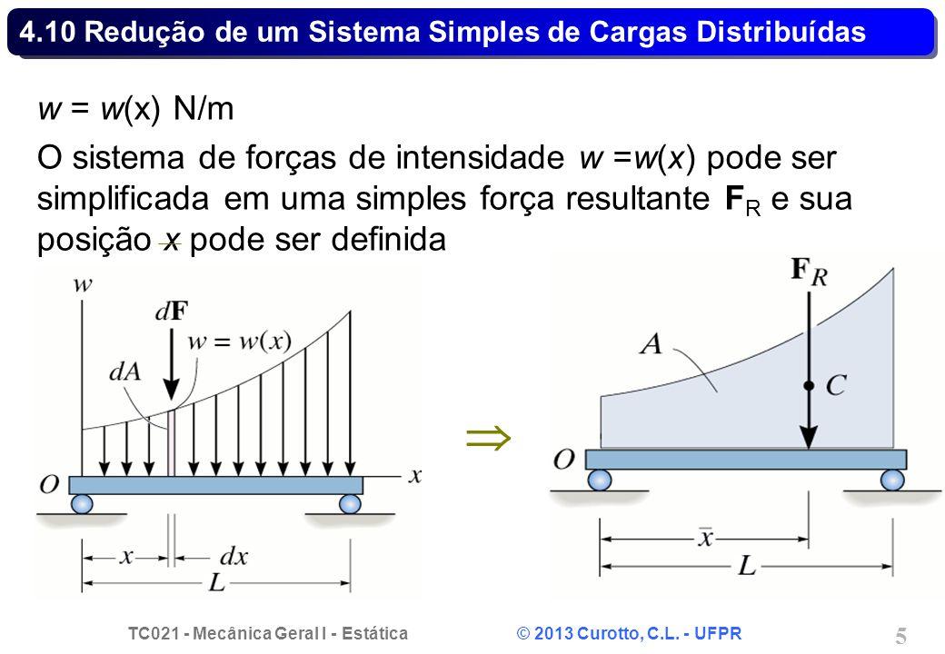 TC021 - Mecânica Geral I - Estática © 2013 Curotto, C.L. - UFPR 5 4.10 Redução de um Sistema Simples de Cargas Distribuídas w = w(x) N/m O sistema de