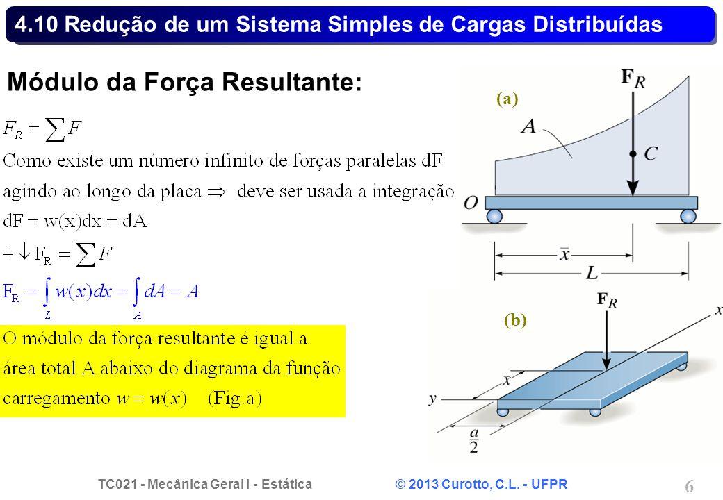 TC021 - Mecânica Geral I - Estática © 2013 Curotto, C.L. - UFPR 6 4.10 Redução de um Sistema Simples de Cargas Distribuídas Módulo da Força Resultante