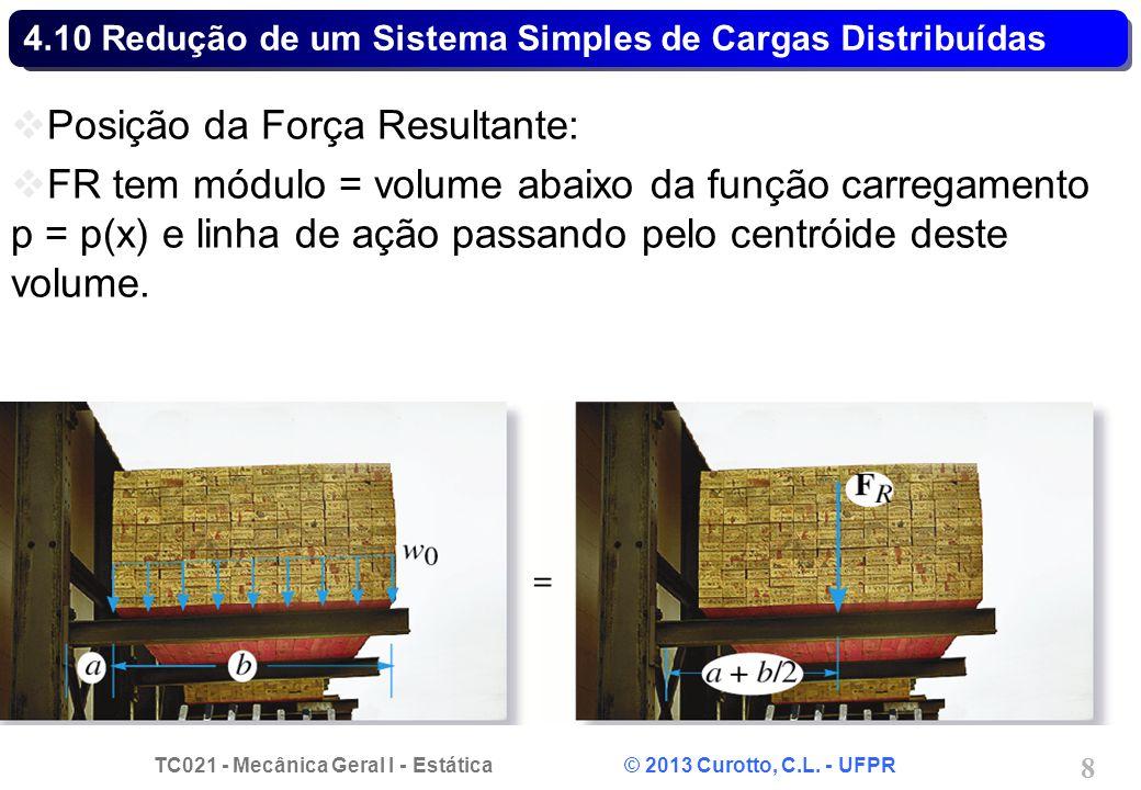 TC021 - Mecânica Geral I - Estática © 2013 Curotto, C.L. - UFPR 8 4.10 Redução de um Sistema Simples de Cargas Distribuídas Posição da Força Resultant