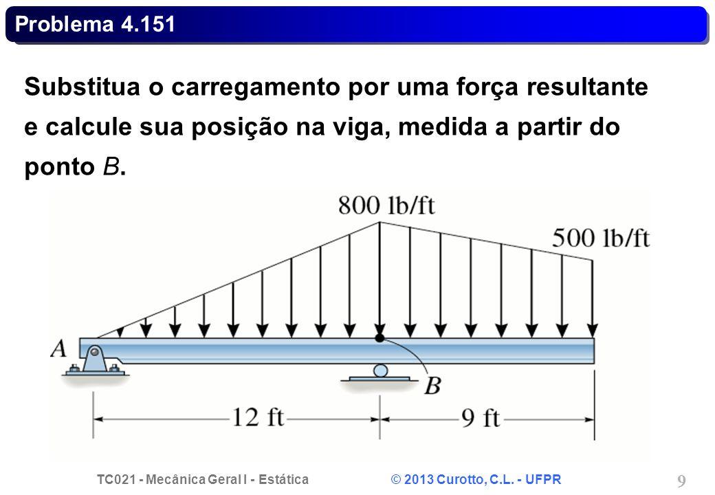 TC021 - Mecânica Geral I - Estática © 2013 Curotto, C.L. - UFPR 9 Problema 4.151 Substitua o carregamento por uma força resultante e calcule sua posiç