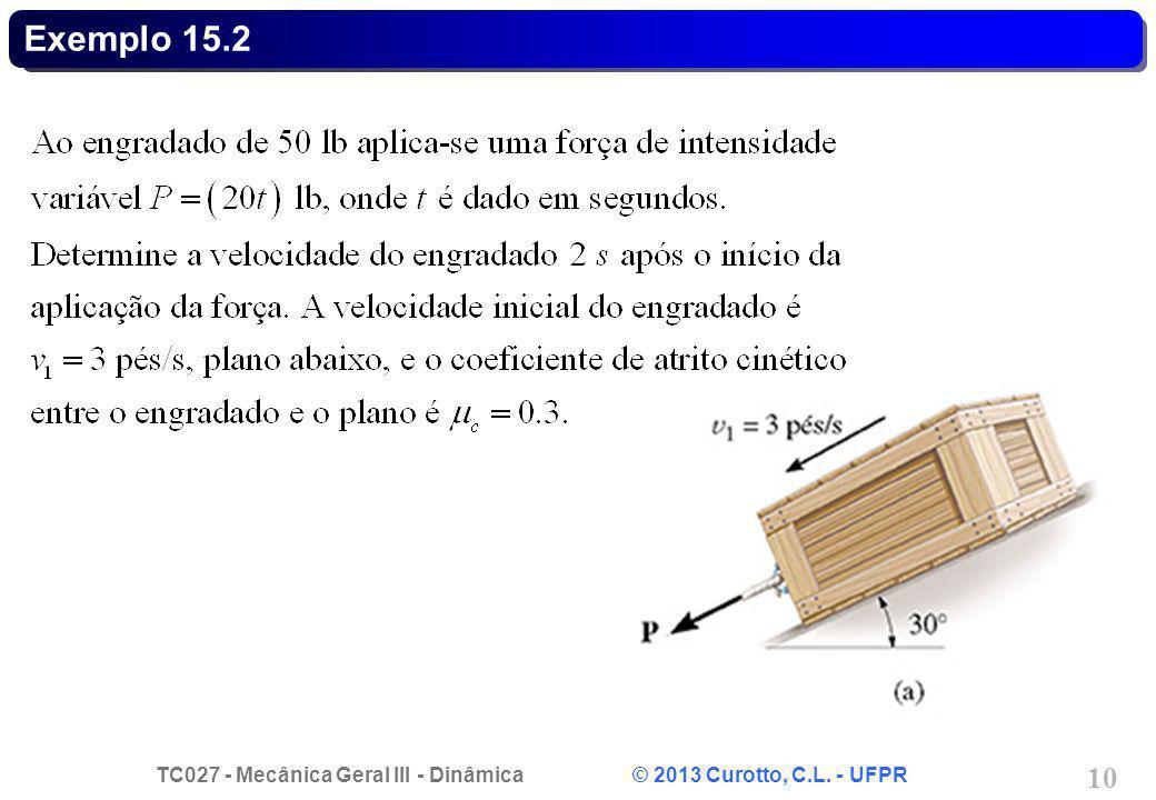 TC027 - Mecânica Geral III - Dinâmica © 2013 Curotto, C.L. - UFPR 10 Exemplo 15.2