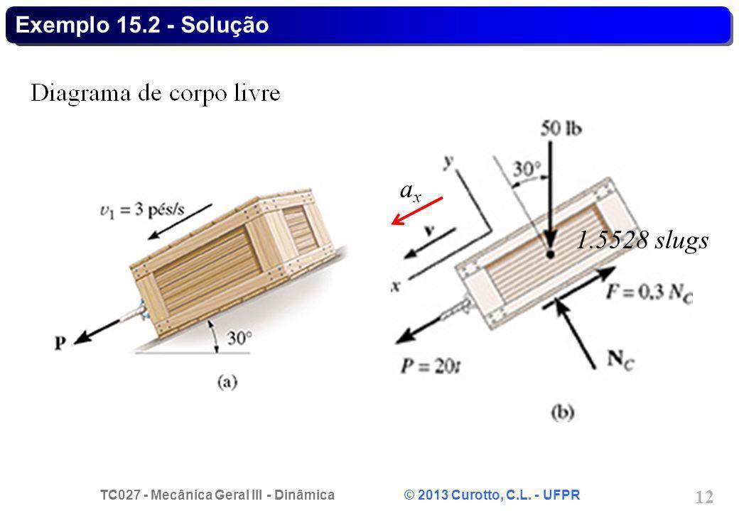 TC027 - Mecânica Geral III - Dinâmica © 2013 Curotto, C.L. - UFPR 12 Exemplo 15.2 - Solução axax 1.5528 slugs