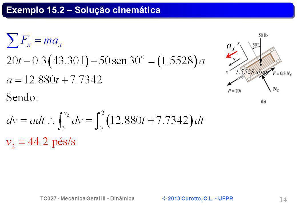TC027 - Mecânica Geral III - Dinâmica © 2013 Curotto, C.L. - UFPR 14 Exemplo 15.2 – Solução cinemática axax 1.5528 slugs