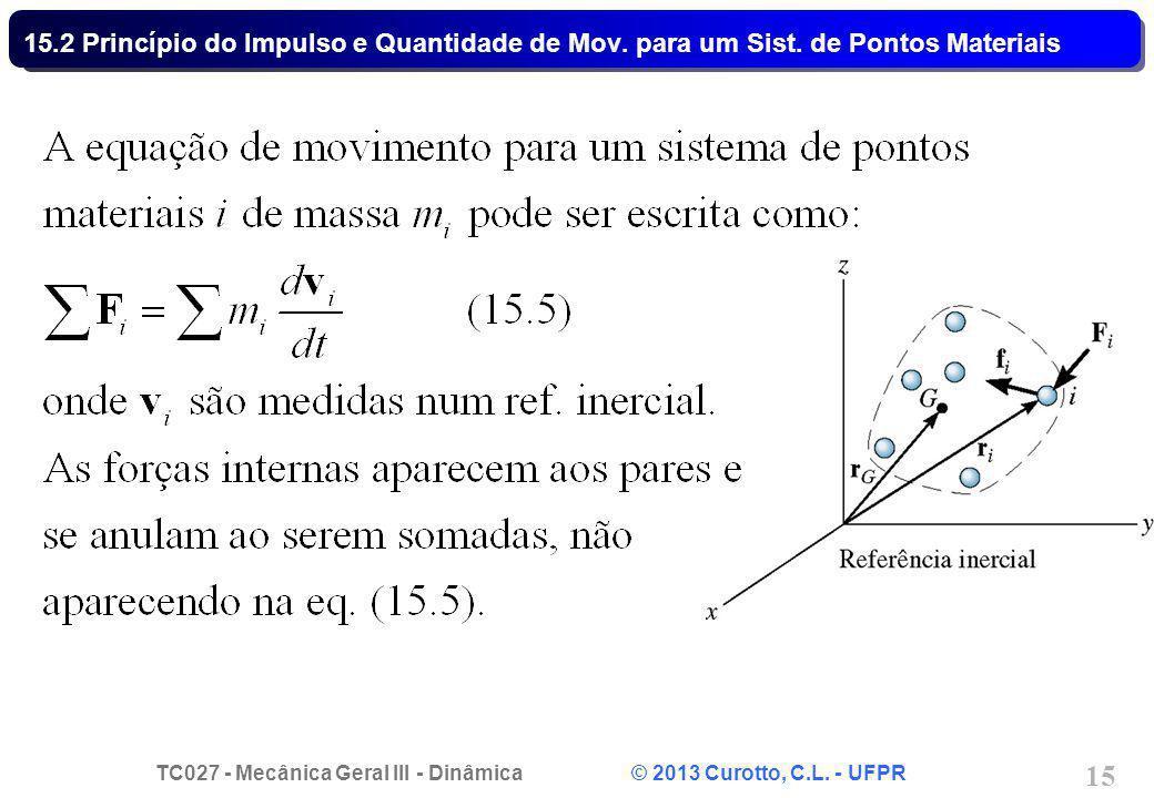 TC027 - Mecânica Geral III - Dinâmica © 2013 Curotto, C.L. - UFPR 15 15.2 Princípio do Impulso e Quantidade de Mov. para um Sist. de Pontos Materiais