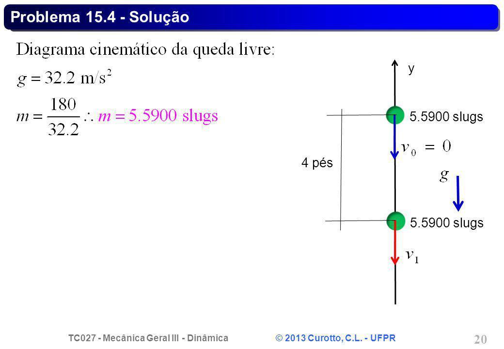 TC027 - Mecânica Geral III - Dinâmica © 2013 Curotto, C.L. - UFPR 20 Problema 15.4 - Solução 5.5900 slugs y 4 pés