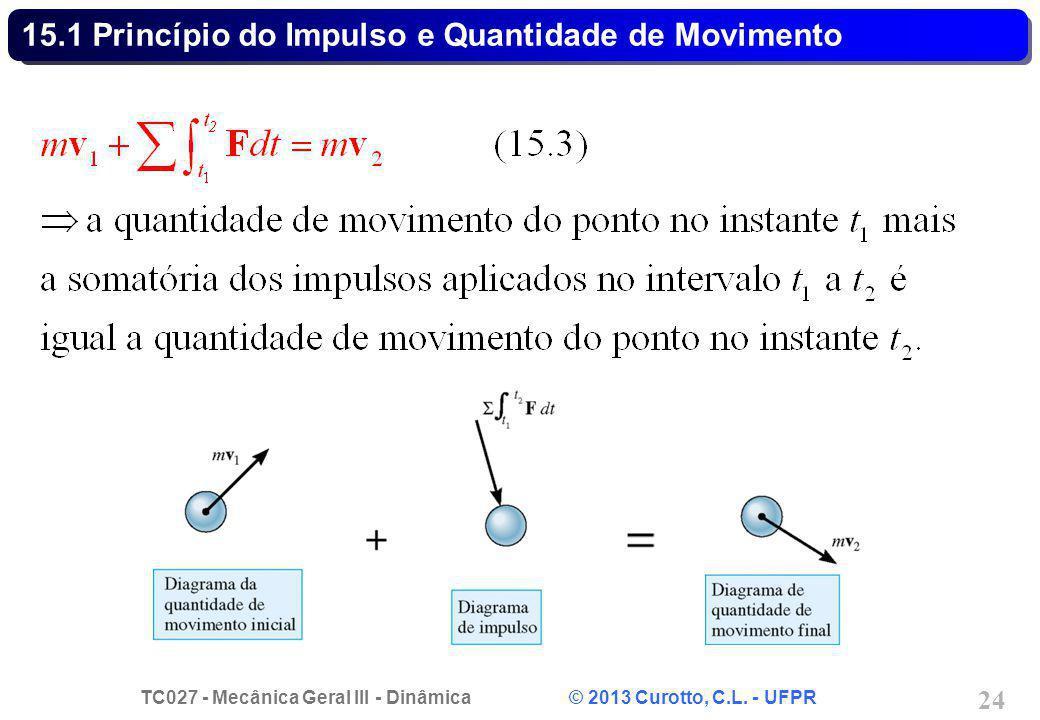 TC027 - Mecânica Geral III - Dinâmica © 2013 Curotto, C.L. - UFPR 24 15.1 Princípio do Impulso e Quantidade de Movimento