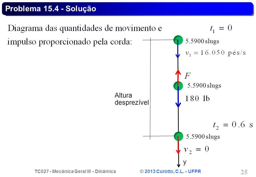 TC027 - Mecânica Geral III - Dinâmica © 2013 Curotto, C.L. - UFPR 25 Problema 15.4 - Solução 5.5900 slugs y Altura desprezível 5.5900 slugs