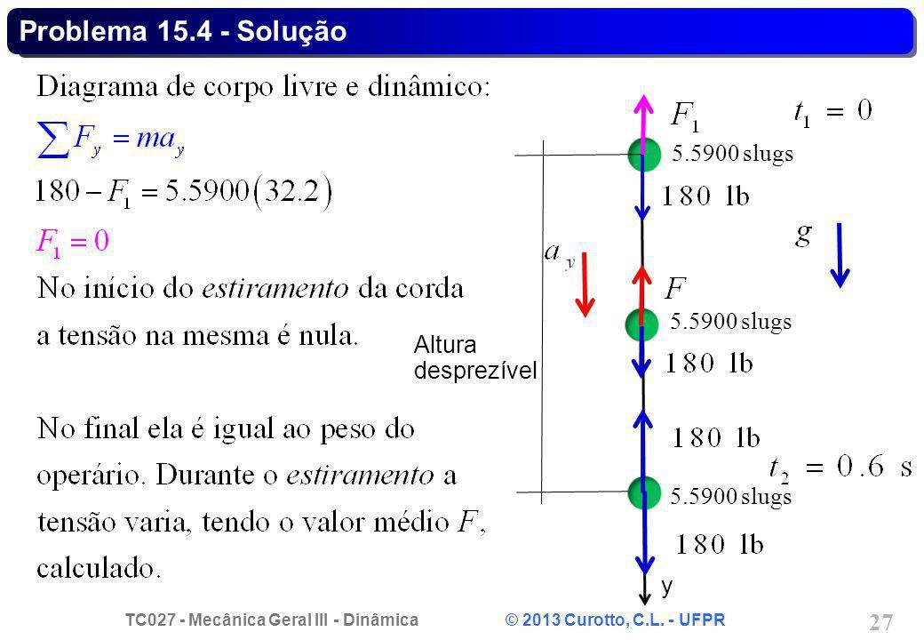 TC027 - Mecânica Geral III - Dinâmica © 2013 Curotto, C.L. - UFPR 27 Problema 15.4 - Solução 5.5900 slugs y Altura desprezível 5.5900 slugs