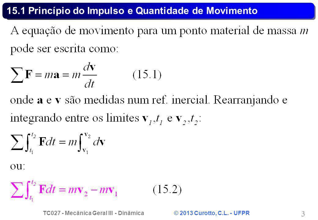 TC027 - Mecânica Geral III - Dinâmica © 2013 Curotto, C.L. - UFPR 3 15.1 Princípio do Impulso e Quantidade de Movimento
