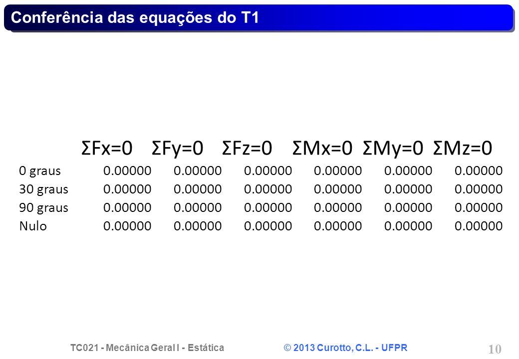 TC021 - Mecânica Geral I - Estática © 2013 Curotto, C.L. - UFPR 10 Conferência das equações do T1 ΣFx=0ΣFy=0ΣFz=0ΣMx=0ΣMy=0ΣMz=0 0 graus0.00000 30 gra