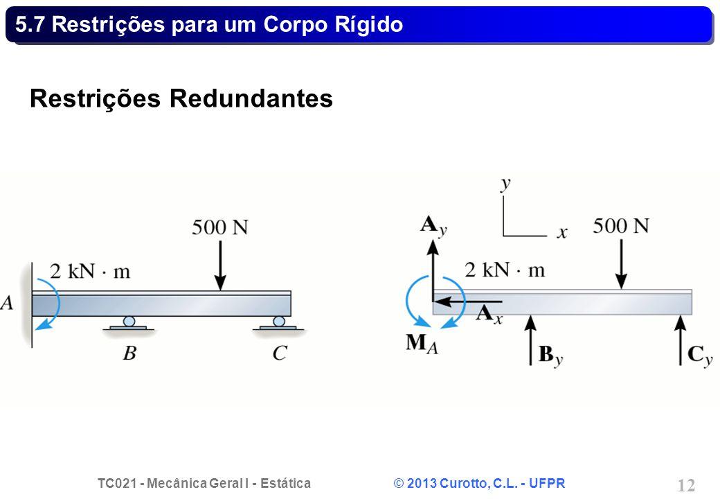 TC021 - Mecânica Geral I - Estática © 2013 Curotto, C.L. - UFPR 12 5.7 Restrições para um Corpo Rígido Restrições Redundantes