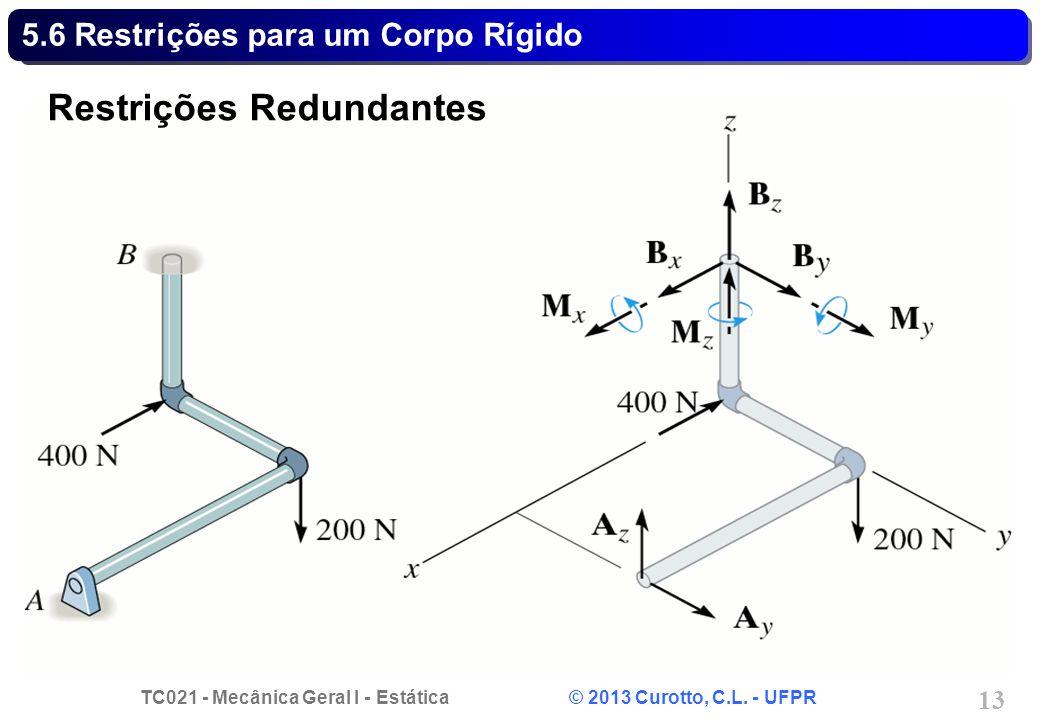 TC021 - Mecânica Geral I - Estática © 2013 Curotto, C.L. - UFPR 13 5.6 Restrições para um Corpo Rígido Restrições Redundantes