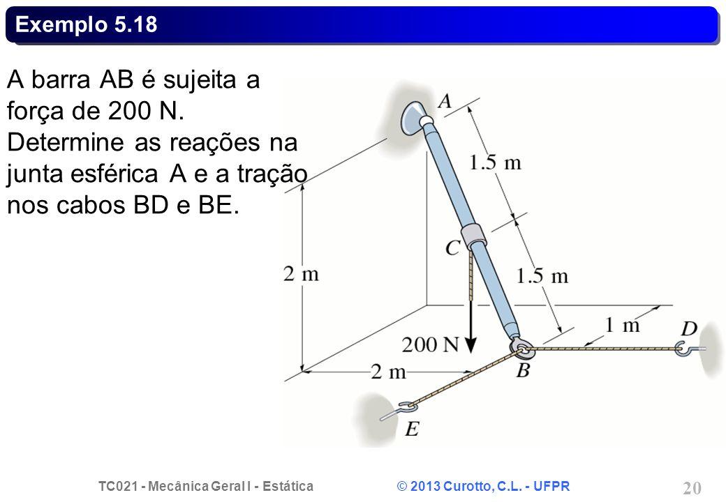 TC021 - Mecânica Geral I - Estática © 2013 Curotto, C.L. - UFPR 20 Exemplo 5.18 A barra AB é sujeita a força de 200 N. Determine as reações na junta e