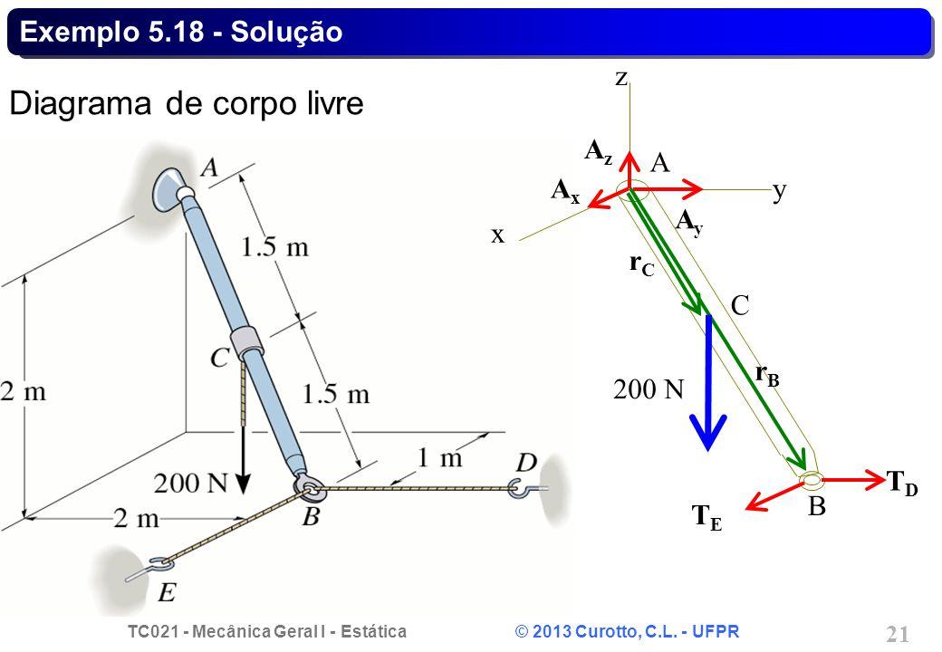 TC021 - Mecânica Geral I - Estática © 2013 Curotto, C.L. - UFPR 21 Exemplo 5.18 - Solução Diagrama de corpo livre AxAx AyAy AzAz rCrC rBrB TETE TDTD A