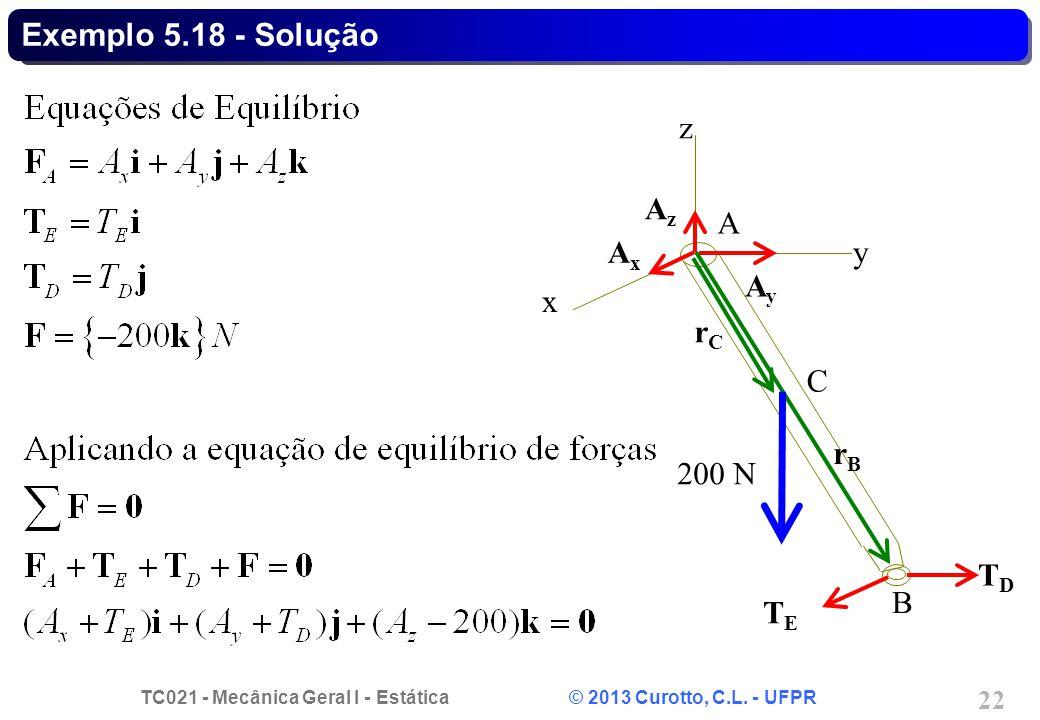 TC021 - Mecânica Geral I - Estática © 2013 Curotto, C.L. - UFPR 22 Exemplo 5.18 - Solução AxAx AyAy AzAz rCrC rBrB TETE TDTD A B C x y z 200 N