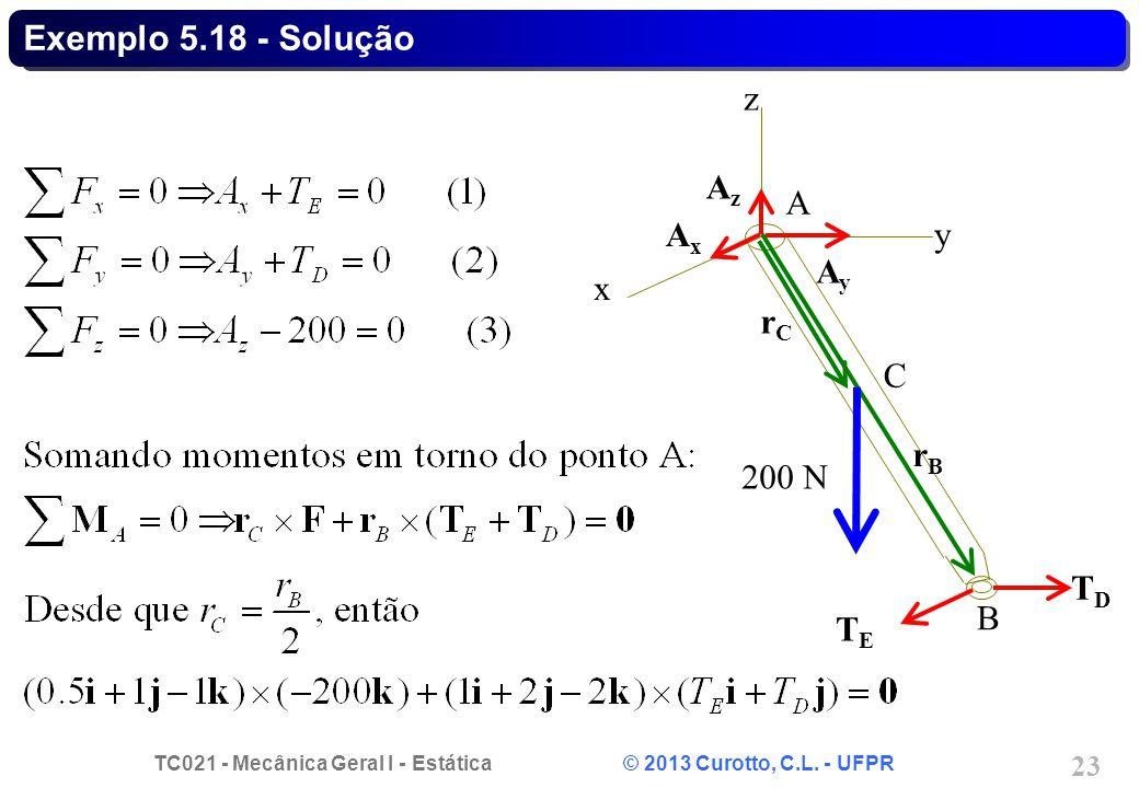TC021 - Mecânica Geral I - Estática © 2013 Curotto, C.L. - UFPR 23 Exemplo 5.18 - Solução AxAx AyAy AzAz rCrC rBrB TETE TDTD A B C x y z 200 N