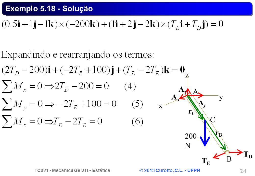 TC021 - Mecânica Geral I - Estática © 2013 Curotto, C.L. - UFPR 24 Exemplo 5.18 - Solução AxAx AyAy AzAz rCrC rBrB TETE TDTD A B C x y z 200 N