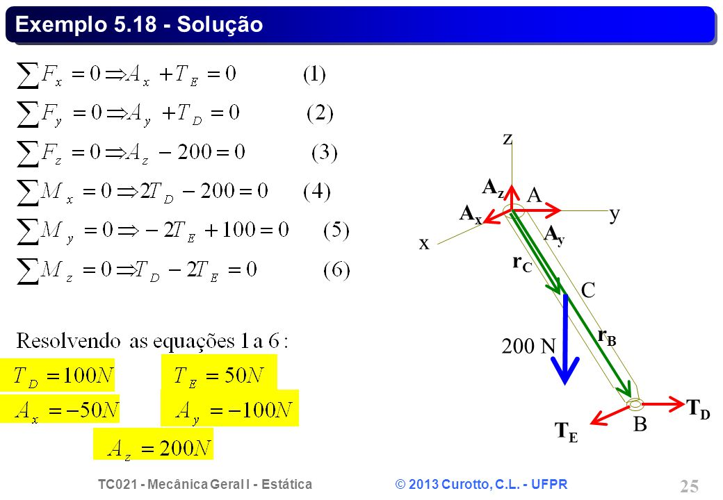 TC021 - Mecânica Geral I - Estática © 2013 Curotto, C.L. - UFPR 25 Exemplo 5.18 - Solução AxAx AyAy AzAz rCrC rBrB TETE TDTD A B C x y z 200 N