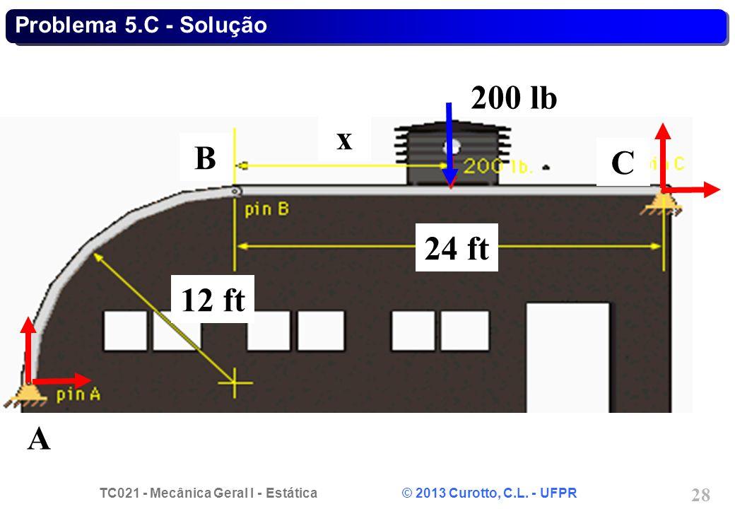 TC021 - Mecânica Geral I - Estática © 2013 Curotto, C.L. - UFPR 28 Problema 5.C - Solução 200 lb 24 ft B A C x 12 ft