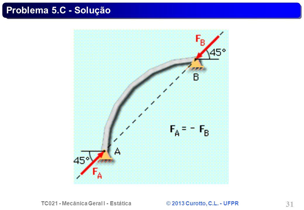TC021 - Mecânica Geral I - Estática © 2013 Curotto, C.L. - UFPR 31 Problema 5.C - Solução
